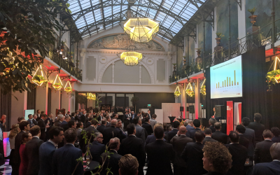 Uitreiking Morningstar Awards 2019